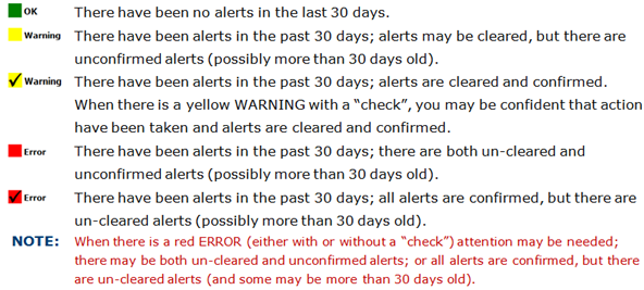 Alert Icons.png