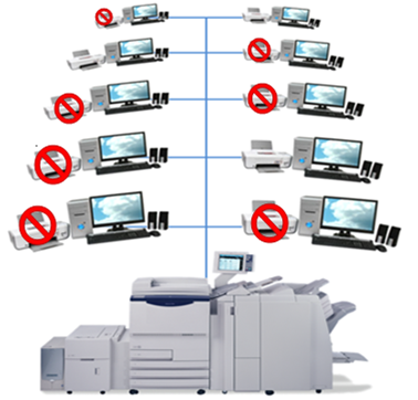 Shared printer.png