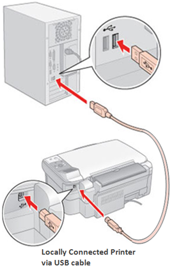 locally connected printer cable diagram